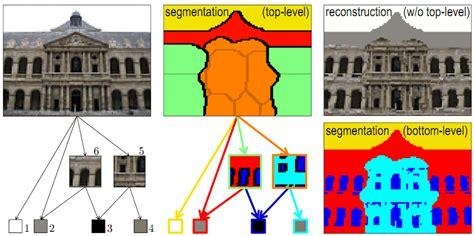 pattern recognition olga veksler international conference on computer vision 2011 iccv