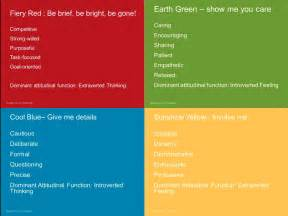 insights colors 120 200 thinking styles theories models businesses
