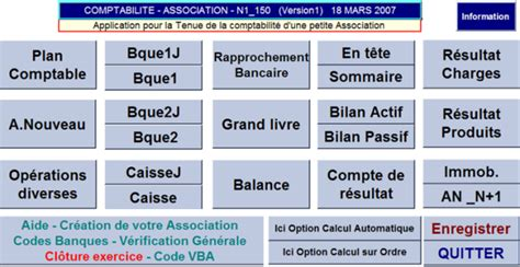 Modele Bilan Financier Association Loi 1901 Gratuit