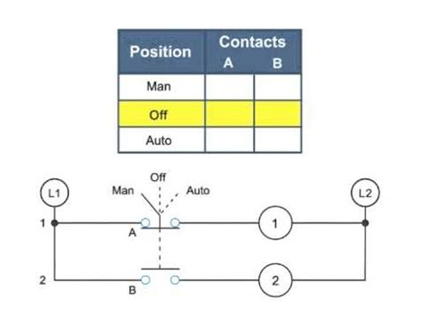 auto switch wiring wiring diagrams repair