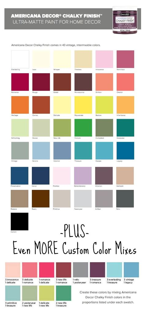 how to paint colors americana decor chalky finish paint color selection