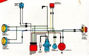 honda xr250r trail bike electric wiring diagram binatani