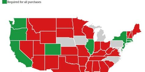 Background Check Laws By State Sales Of Firearms For Beginners Pew Pew Tactical