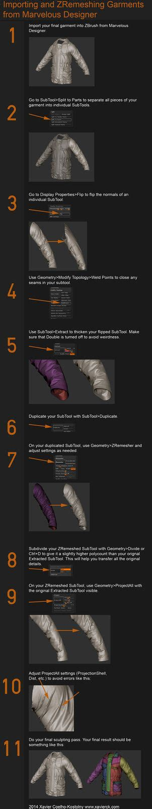 zbrush tutorials best 811 best images about zbrush tutorials on pinterest