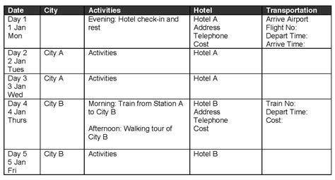 itenary template travel itinerary template beepmunk
