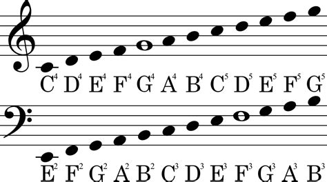 bass clef notes clef wikipedia