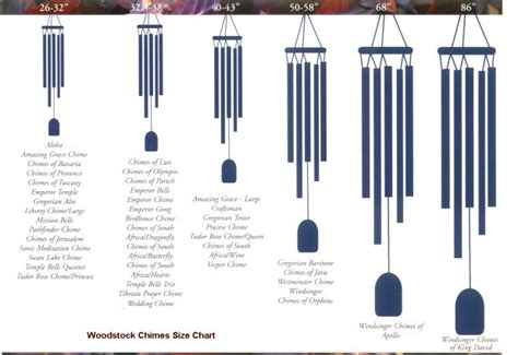 Vintage Kitchen Collectibles by Woodstock Windchime Size Chart