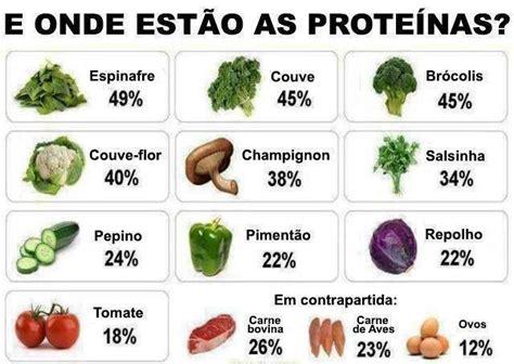 carb dieta das proteinas super mama fit