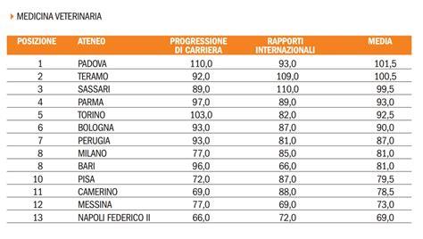 test medicina veterinaria medicina veterinaria le migliori universit 224 in italia