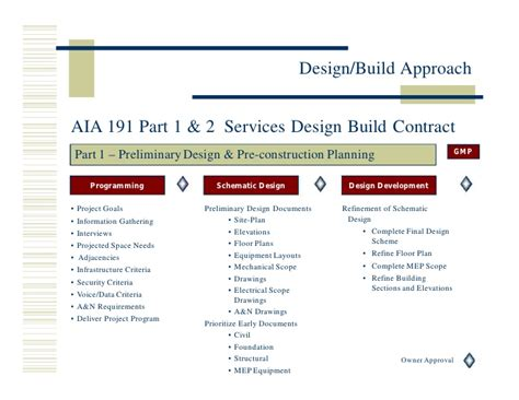 design and build contract doc miros design build approach 3 20 02