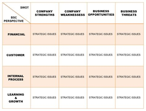 analisis layout perusahaan contoh analisis swot perusahaan cara ku mu