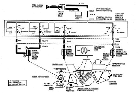1997 ford wiring diagram ford f53 1997 wiring diagrams heater carknowledge