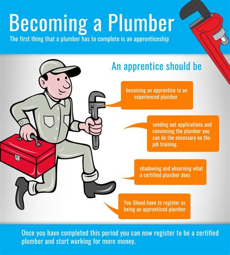 How To Become A Plumbing Inspector by Becoming A Plumber Knieses Plumbing