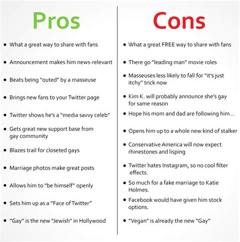 Pros And Cons Of Marriage Essay pros for marriage
