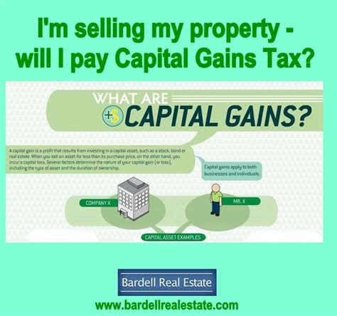 capital gains on selling property in orlando fl