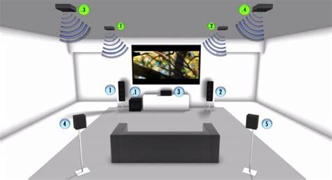 Speaker Dolby Atmos dolby atmos wat is het en hoe werkt het homecinema