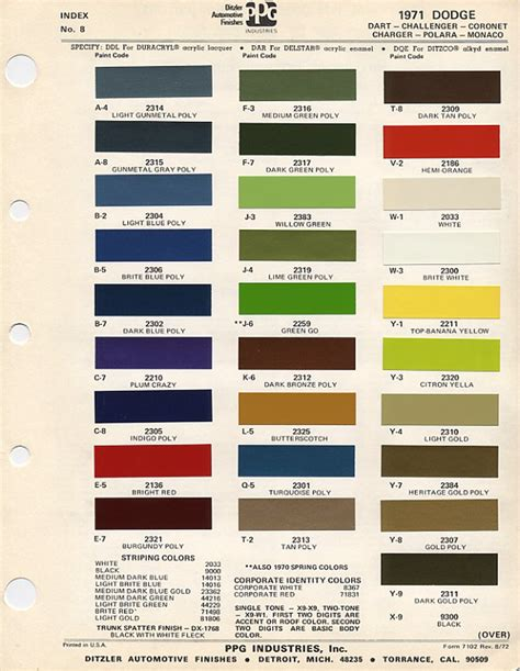 paint codes for the 971 dodge 1971 dodge charger dodge mopar and 1971 dodge
