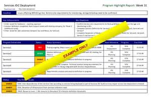 Project Status Report Template Ppt program project status report