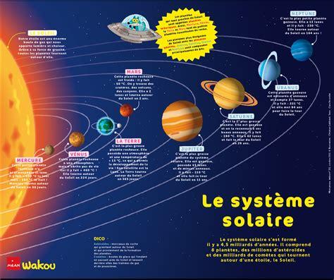 le solaire wakou magazine feuilleter