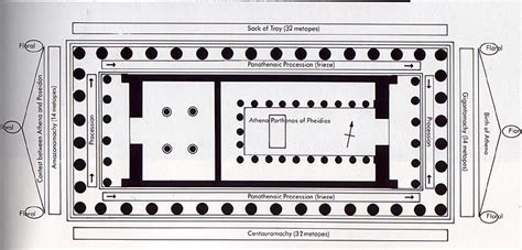 floor plan of the parthenon parthenon
