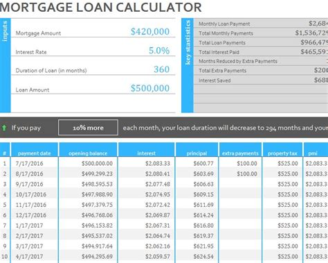 Housing Loan Interest Rates Calculator 28 Images Loan