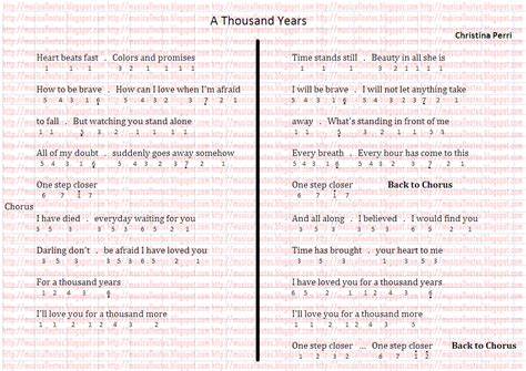 tutorial keyboard lagu a thousand years notes a thousend years search results calendar 2015