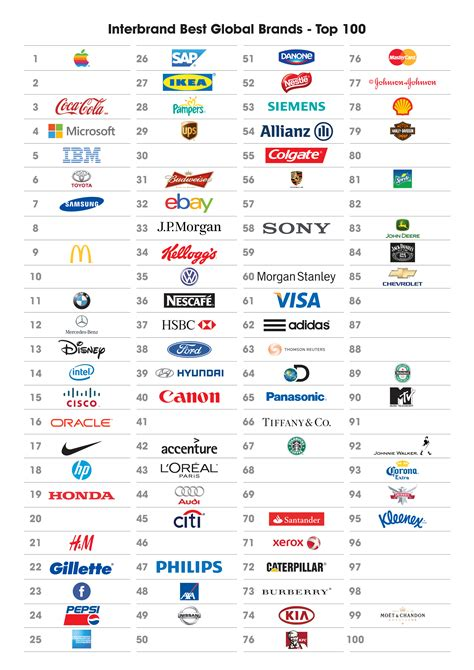 best brands expandabrand clients named to best 100 global brands list