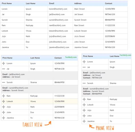 responsive web design with table layout making asp net gridview responsive with jquery footable