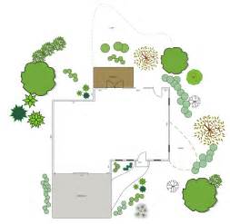 backyard landscape design templates 301 moved permanently