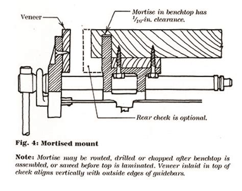 fitting a woodworking vice how to fit a record vice 187 hackney tools