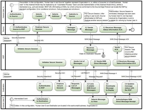 operating model template operating model template 28 images operating model