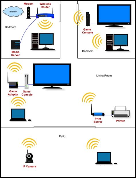 pretty home wifi plans on for home wireless that