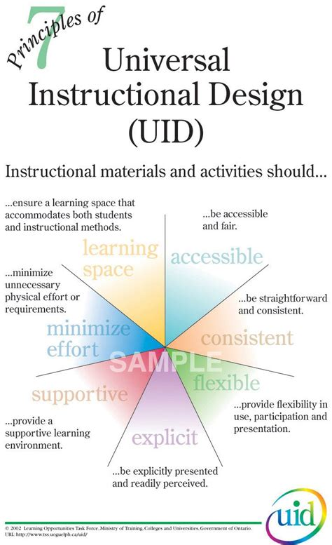 universal design principles and models books 172 best theory pedagogy models in ed images on