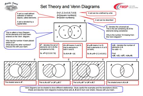 gcse maths sets venn diagrams resourceaholic data