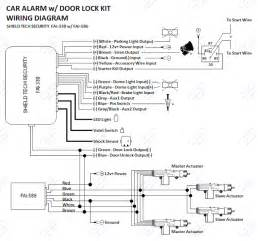 wiring diagram for 99 jeep cherokee collections