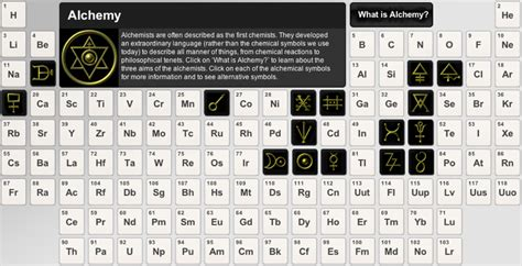 rsc printable periodic table periodic table of elements rsc images periodic table and