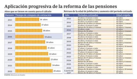 prestacion no contributiva de jubilacion 2016 pension de jubilacion 2016 newhairstylesformen2014 com