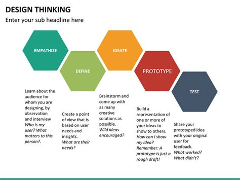 design thinking ppt design thinking powerpoint template sketchbubble