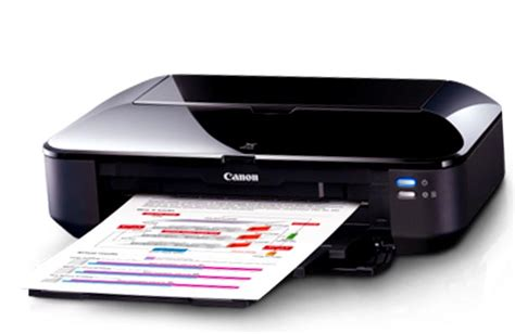 download resetter canon ix6560 free canon ix6560 driver for mac canon driver