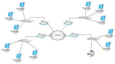 network diagram templates network diagram templates network diagram exles at