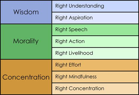 Search On Path Eightfold Path Driverlayer Search Engine
