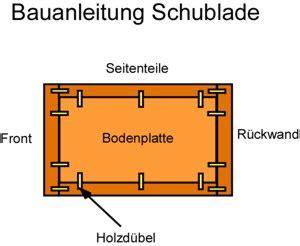 holzschubladen selber bauen bauanleitung schublade eine holzschublade nach ma 223 bauen