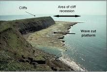 wave cut bench coasts revision wingate geography