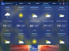 Twc Weather Weather Hurricane Tracker The Weather Channel