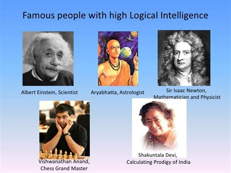 celebrity multiple intelligences multiple intelligence