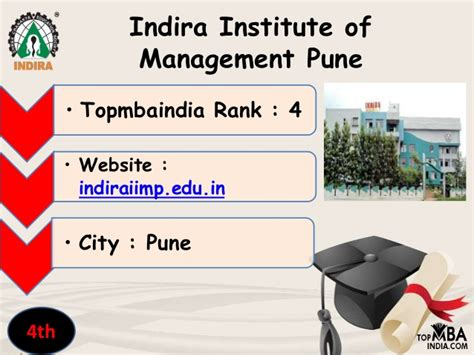 Top 5 Mba Colleges In Pune by Top 10 Mba Colleges In Pune