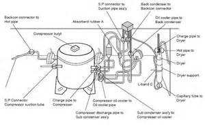 wiring diagram for fridge compressor wiring diagram for