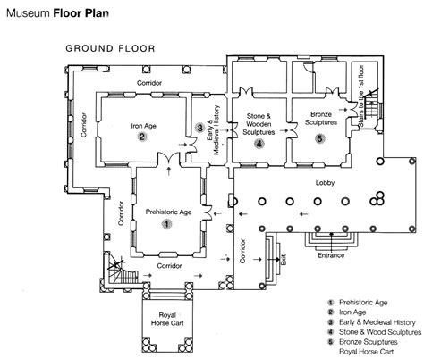 floor plan of museum sejal south kerala museums
