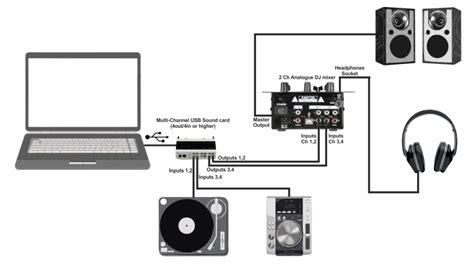 Mixer Pre Lifier Toa stereo mixer to receiver wiring diagrams power wiring