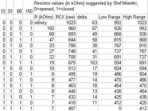 calculate standard resistor values in excel resistor value exles 28 images measure resistor value 28 images ent 171 reading resistor